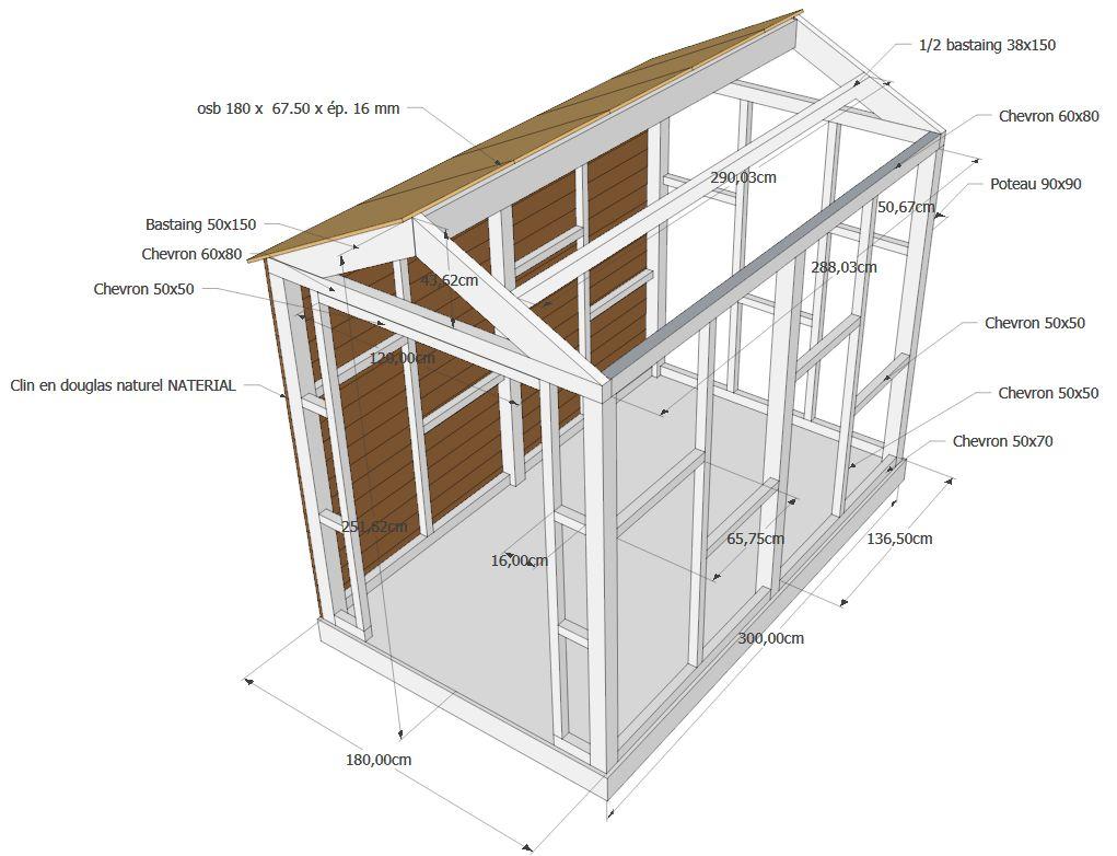 Stunning Construire Un Pavillon De Jardin En Bois Contemporary ...