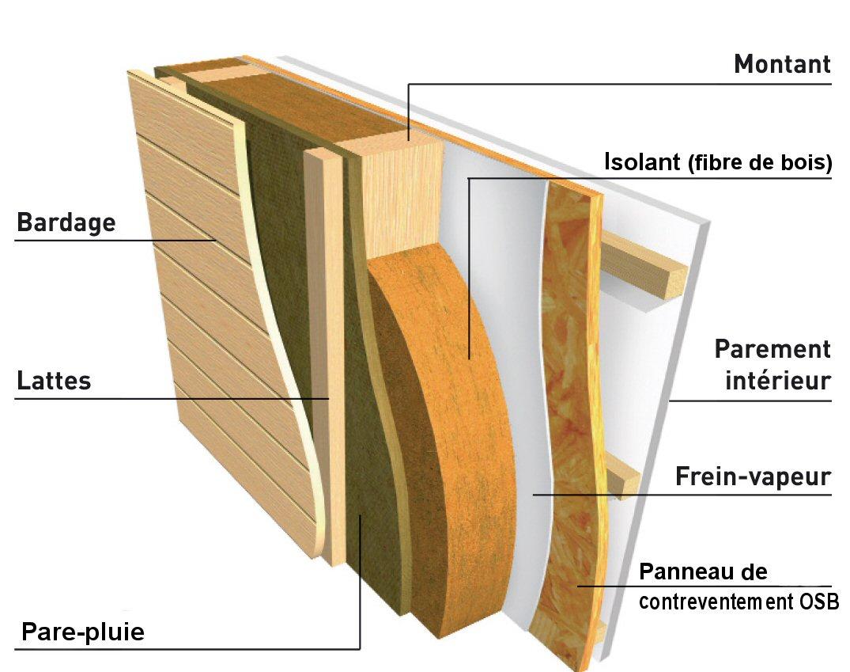 Construction de maison bois