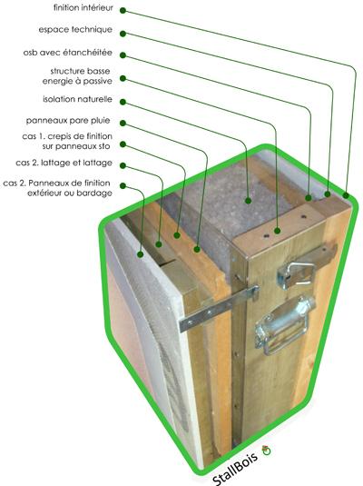 Ossature en bois maison