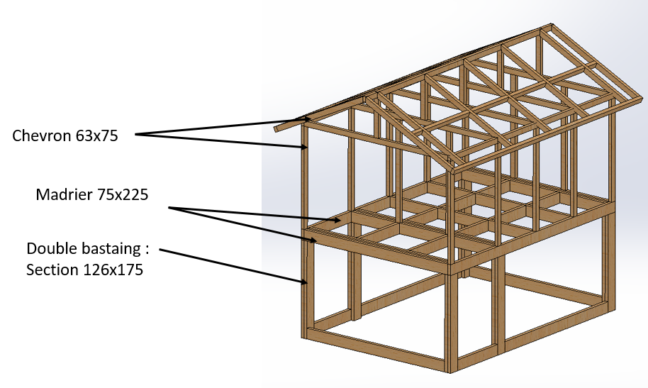 Construire cabane en bois sur pilotis - maison parallele