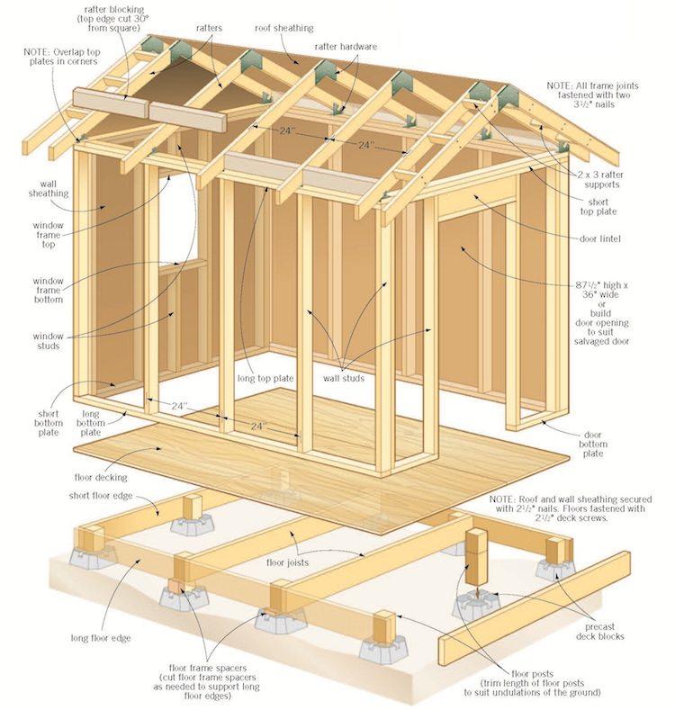 plan abris de jardin en bois maison parallele. Black Bedroom Furniture Sets. Home Design Ideas