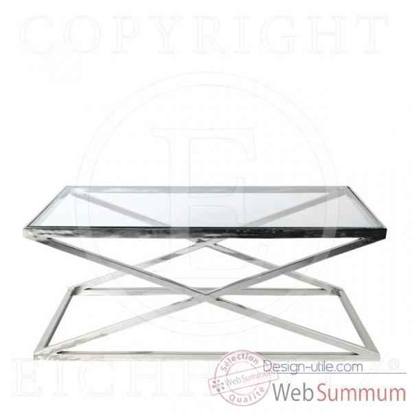 Table basse avec verre