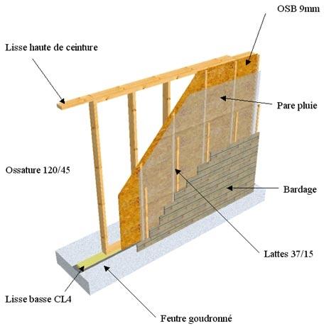 construire une ossature bois maison parallele. Black Bedroom Furniture Sets. Home Design Ideas