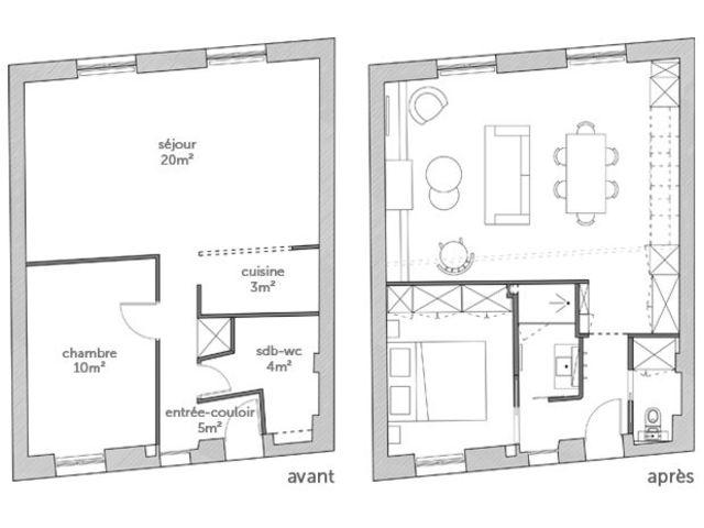 Amenagement cuisine salon 40m2 maison parallele - Plan de maison avec cuisine ouverte ...