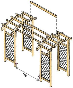 fabriquer une pergola maison parallele. Black Bedroom Furniture Sets. Home Design Ideas